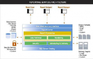 reporting-services-architecture-300x191